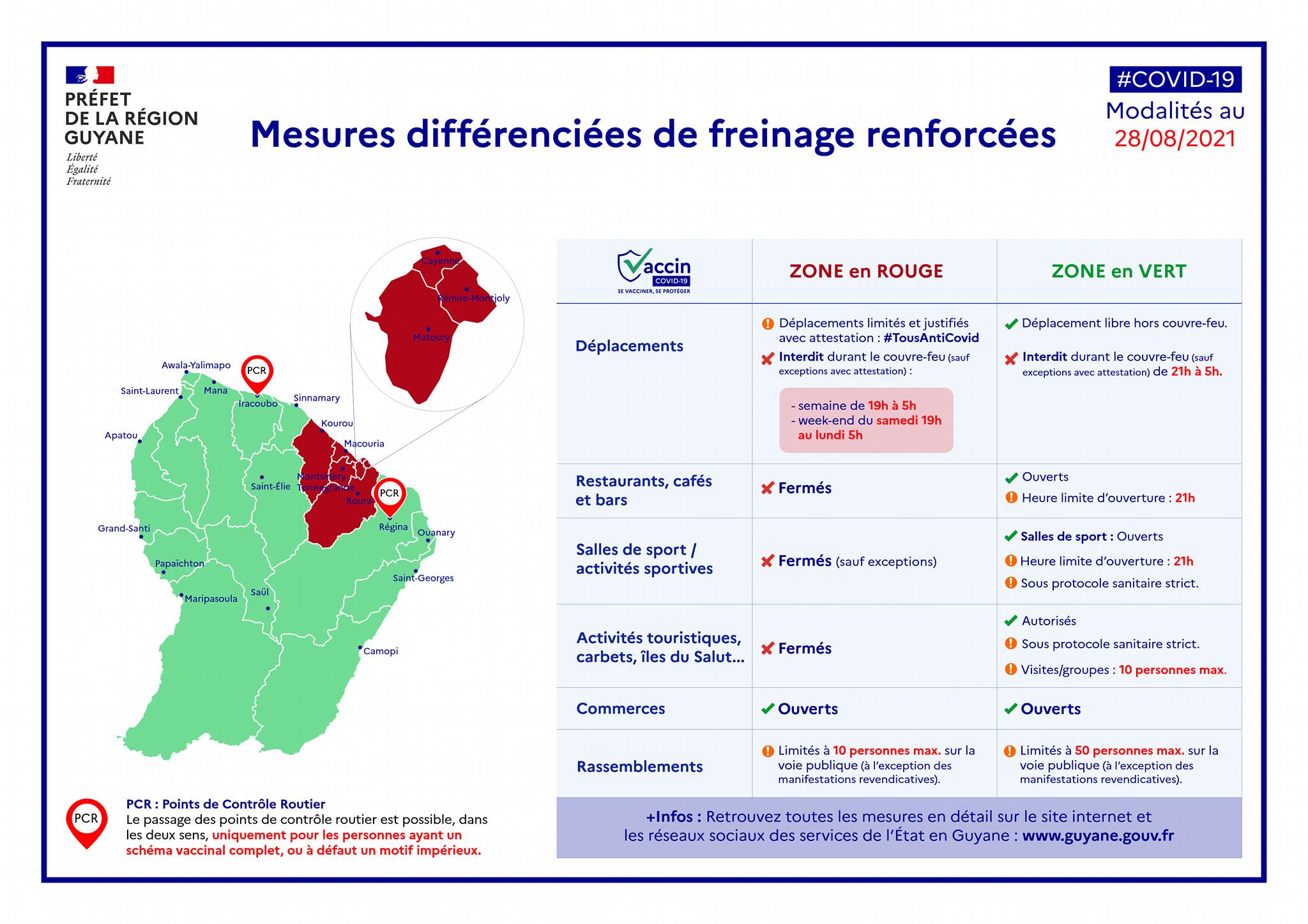 Mesures COVID en vigueur en Guyane au 28 aout 2021